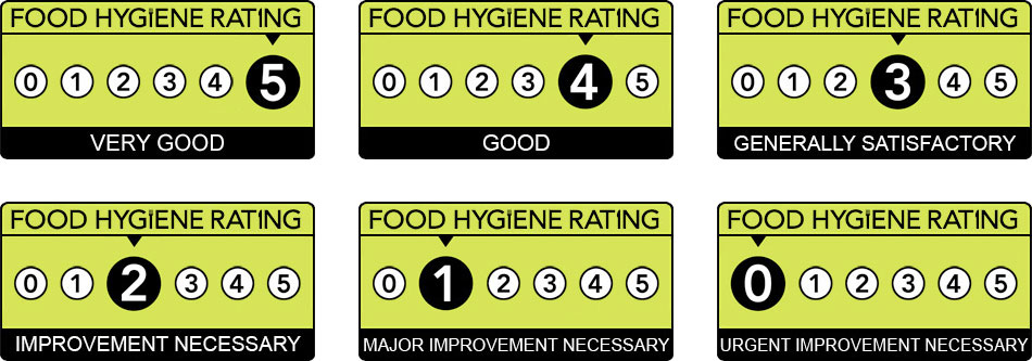 The national Food Hygiene Rating Scheme can help you decide where to eat out
